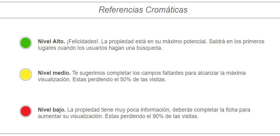 Tips para publicar en InfoCasas