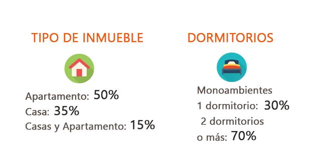 qué buscan los Baby Boomers en Uruguay