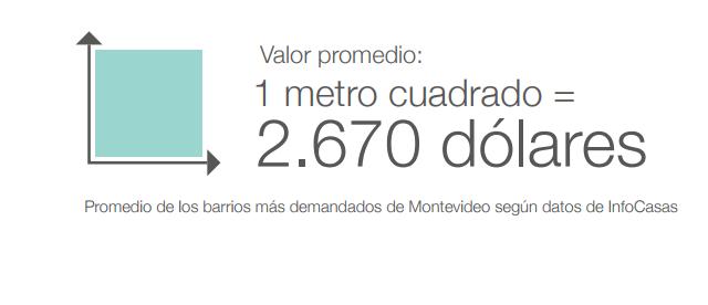 Informe infocasas montevideo la ciudad con el metro - Precio metro cuadrado parquet instalado ...