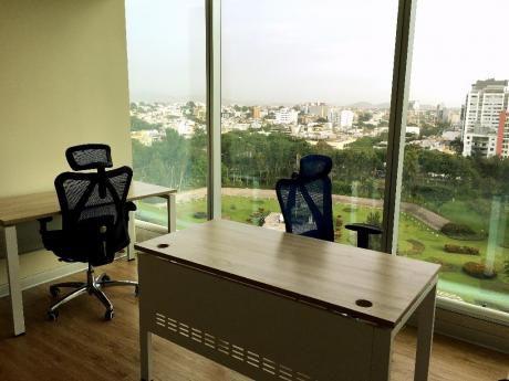 Alquilo Oficinas Espectacular Vista, Completamente Amobladas En Miraflores